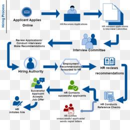 Process Flow Diagram Png Travel Process Flow Diagram