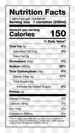 Nutrition Label PNG - Blank Nutrition