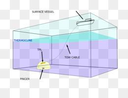 Malaysia Airlines Flight 370 Diagram