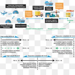 Process Diagram Png Business Process Diagram Animated Process Diagram Flower Process Diagram Red Process Diagram Ideas Process Diagram Science Process Diagram Education Process Diagram Funny Process Diagram Powerpoint Process Diagram Software Process